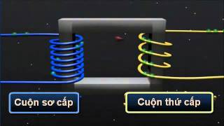 Video Nguyên lý máy biến áp