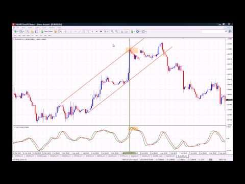 Текущий курс евро доллар на форекс