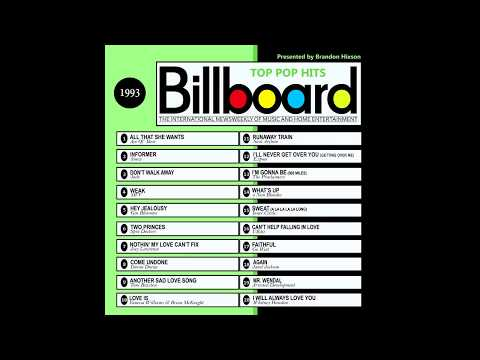 Billboard Top Pop Hits - 1993 Mp3
