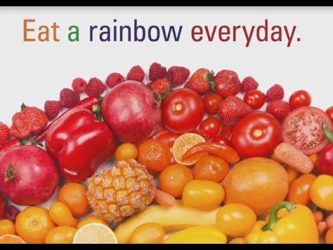 Thumbnail of Eat a rainbow video.