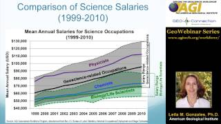 Salary, career path, job outlook, education and more. How To Become A Petroleum Geologist - Zippia