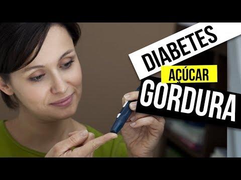 Diabetes tipo 1 deficiência colocado