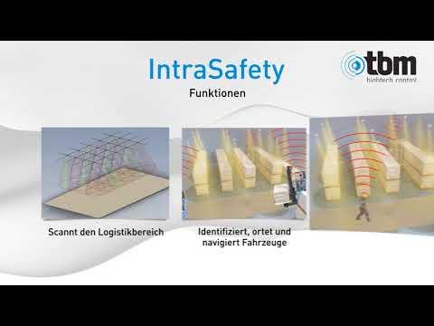 IntraSafety - das sichere Logistik-Management-System, vereint Arbeitsschutz und Logistiksteuerung