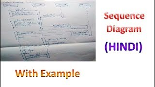 Uml sequence diagram for beginner with solved example in hindi uml sequence diagram for beginner with solved example in hindi mcs 032 ccuart Image collections