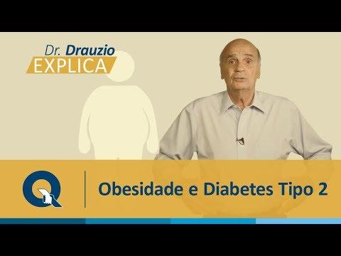 Aterosclerose em diabetes drogas
