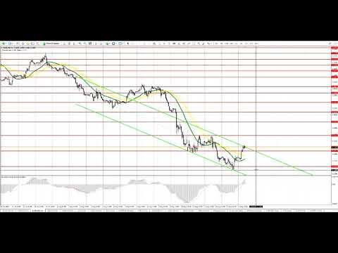 InstaForex Analytics: Видео-прогноз на 16 августа EUR/USD GBP/USD