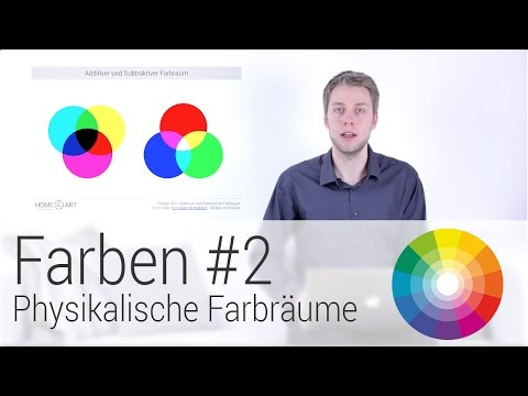Farben #02 | additive und subtraktive Frabmischung | Home4Art