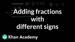 Adding fractions with different signs