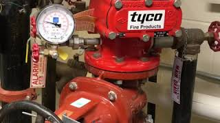Shutting Down a Dry Pipe Fire Sprinkler System due to a Malfunction
