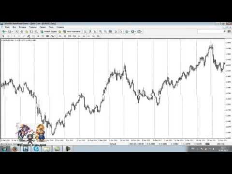 Торговля опционами пример сделки
