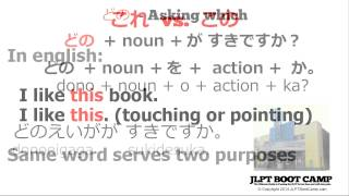JLPT N5 Grammar - kono, sono, ano, dono vs. kore, sore, are, dore (この、その、あの、どの vs. これ、それ、あれ、どれ)