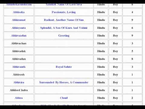 96ec1faae5b Imágenes de Baby Boy Names Hindu Starting R