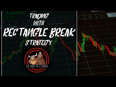 Trading with Rectangle Break Strategy