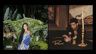 Jhené Aiko Ft. Drake   None Of Your Concern (Marvins Room Remix)