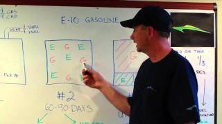 E-10 Fuel and How It Effects Your Boat  -  [by Virginia Yachts]