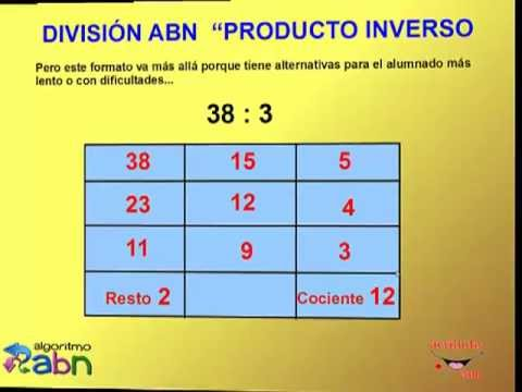 how to get abn tutorial