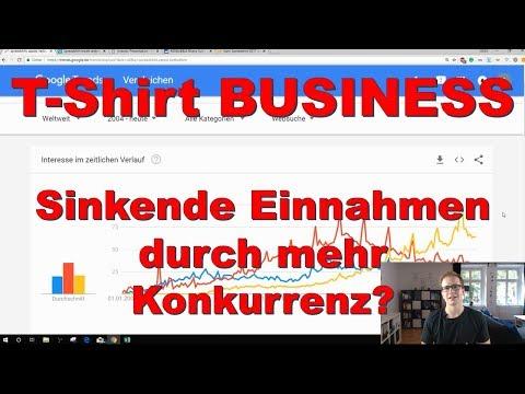 T-Shirt Business - Sinkende Einnahmen durch mehr Konkurrenz? - Sales Analyse Spreadshirt