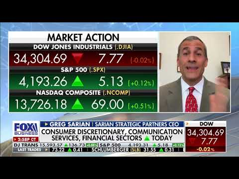 Greg Sarian on Fox Business Countdown Closer (May 26, 2021)
