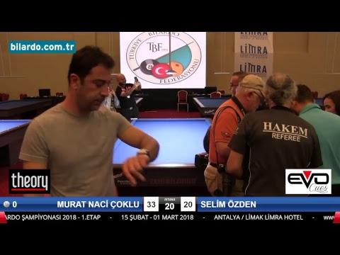 MURAT NACİ ÇOKLU & SELİM ÖZDEN Bilardo Maçı - 2018 - TÜRKİYE 1.LİGİ-Final