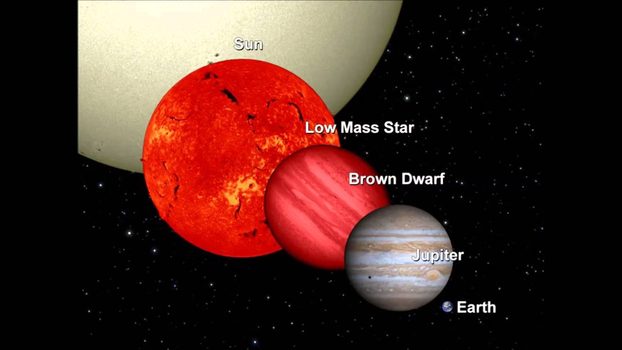 ¿Que pasaría en el Sistema Solar si Júpiter fuera una estrella?