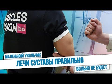 Синдромы шейного остеохондроза народными средствами