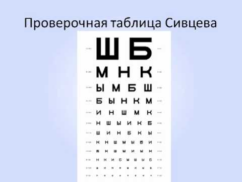 Промывание глаз для улучшения зрения
