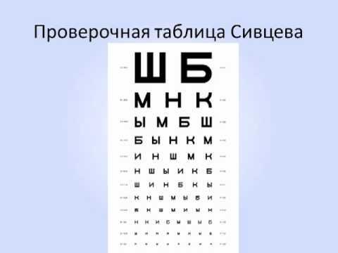 Настойка восстановления зрения