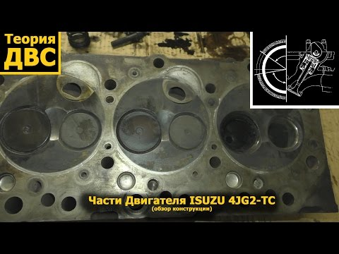 Фото к видео: Теория ДВС - Части Двигателя ISUZU 4JG2-TC (обзор конструкции)
