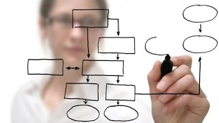 Project Management  How To Get Projects Back On Track