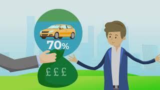Logbook Loan Alternative video popout thumbnail
