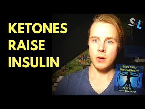 Insulin Aspart in Latein