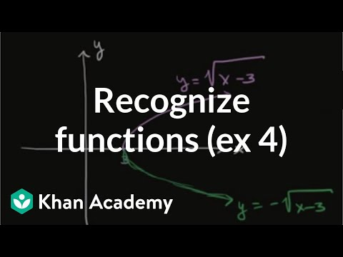 Checking if an equation represents a function (video) | Khan ...