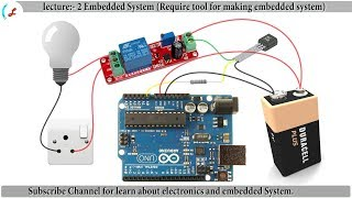 Embedded system tutorial for beginner in Hindi lecture 2 part require for making this system