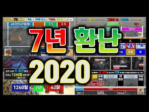 [하나님의 타임라인] 7년 환난 2020  -최 호영 목사-