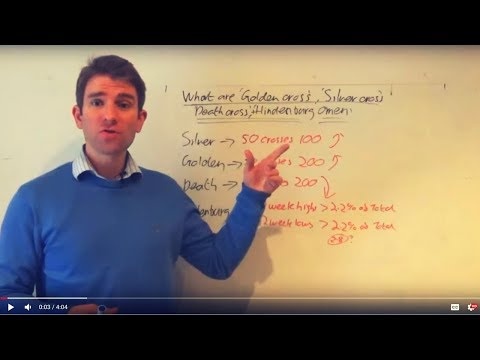mp4 Investing Golden Cross, download Investing Golden Cross video klip Investing Golden Cross