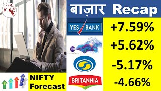 LATEST MARKET NEWS | YES BANK SHARE PRICE | BPCL | Latest Market News Hindi