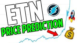 Electroneum Crypto Token Price Prediction (ETN) 🚀🚀
