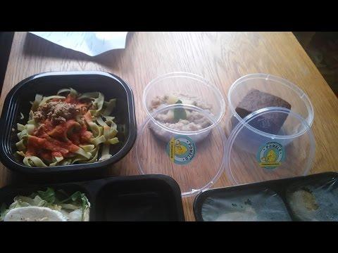 Przybliżone obliczenie kalorii do utraty wagi