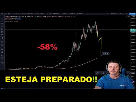 Tehnici în bitcoin trading
