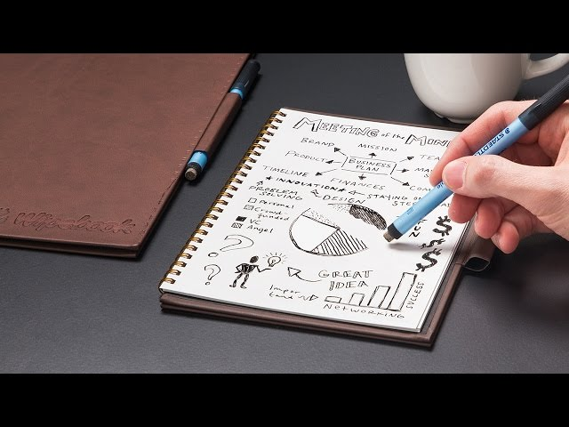 Wipebook Reusable Whiteboard Notebook Review