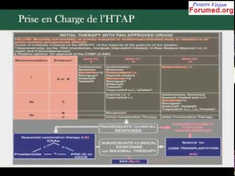 Lhypertension clinique de crise