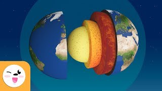 Layers of the Earth for kids - Atmosphere, biosphere, hydrosphere and geosphere