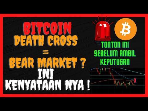 Bitcoin trader kaip tai veikia