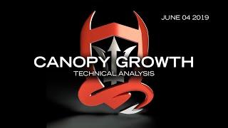 Canopy Growth Corp.Technical Analysis (CGC) : High Yet..?   [06.04.2019]