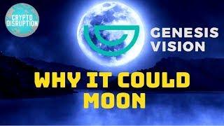 Genesis Vision (GVT) - The Next BIG Token?