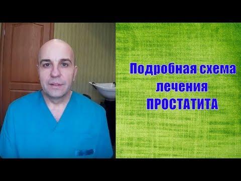 Лечение простатита ципринолом