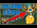 How I Got Challenger in 8 Days 83 WIN RATE 5 Tips for Climbing Elo FAST League of Legends