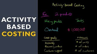 Activity Based Costing (with full-length example)