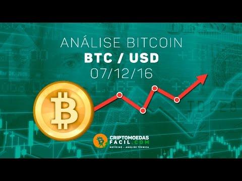 Bitcoins trade jogi