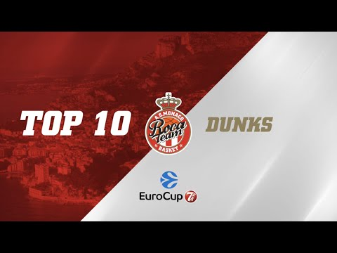 Top 10 Dunks EuroCup